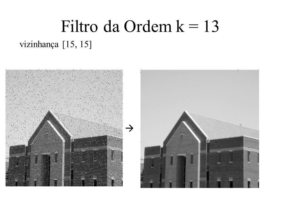 Filtro da Ordem k = 13 vizinhança [15, 15] 